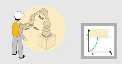 Kollaborierende Robotik